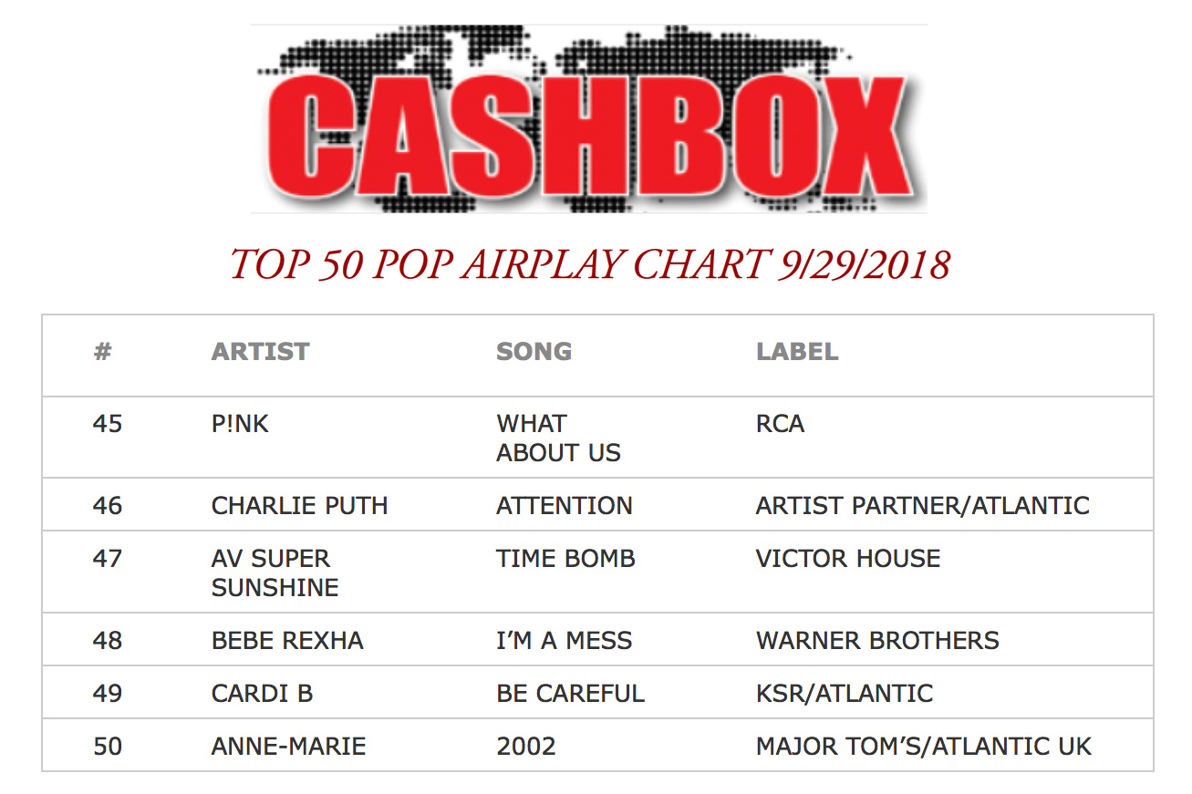 Cashbox_Pop_Top_50_2018_09_29ssm_sm