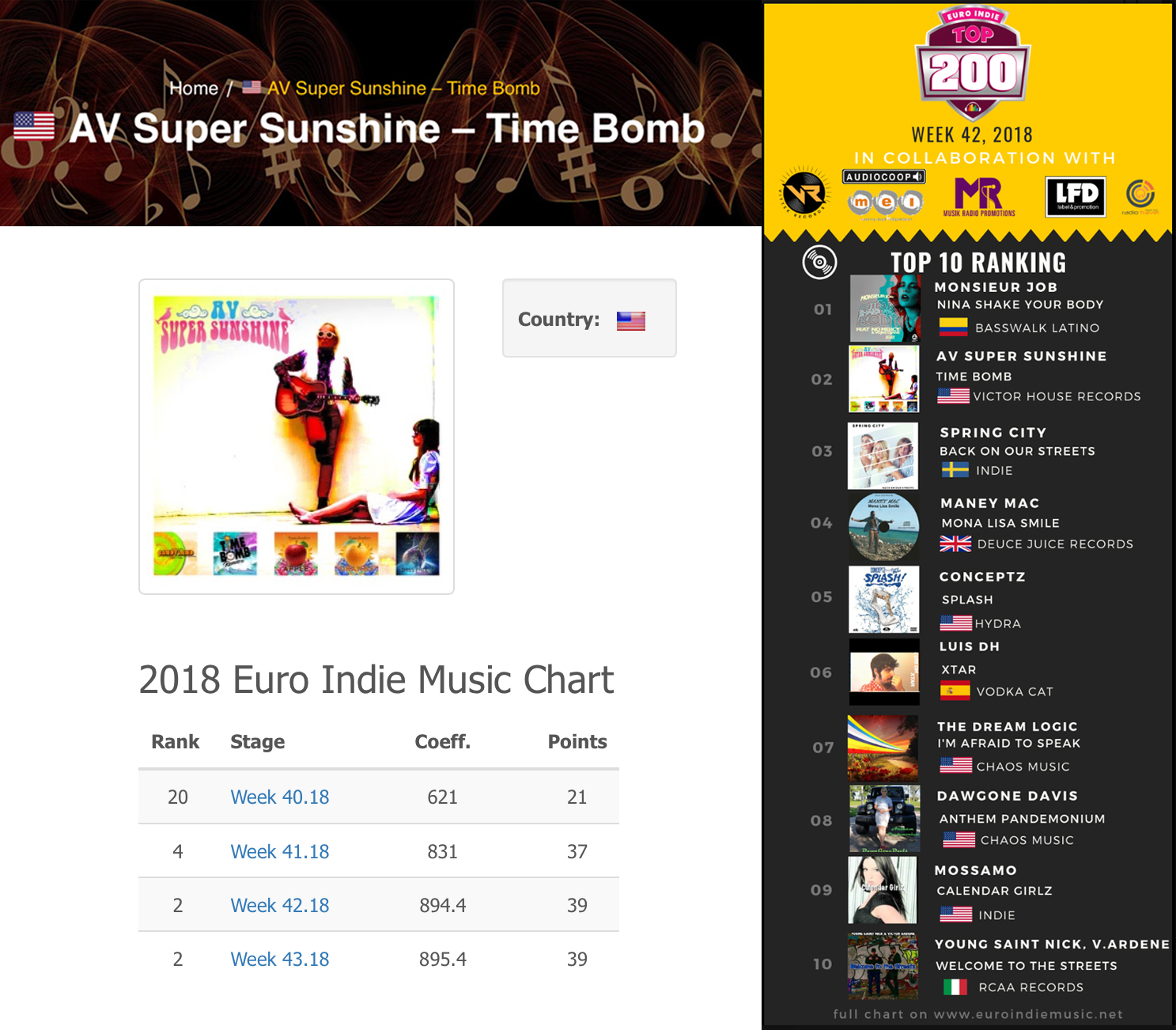 EuroIndie200Chart_2018_10_28_page